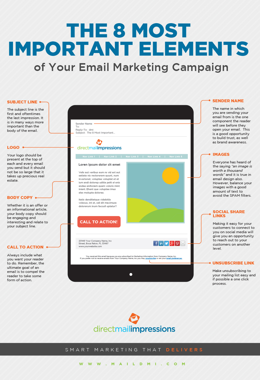 The 8 Most Important Elements of Your Email Marketing Campaign