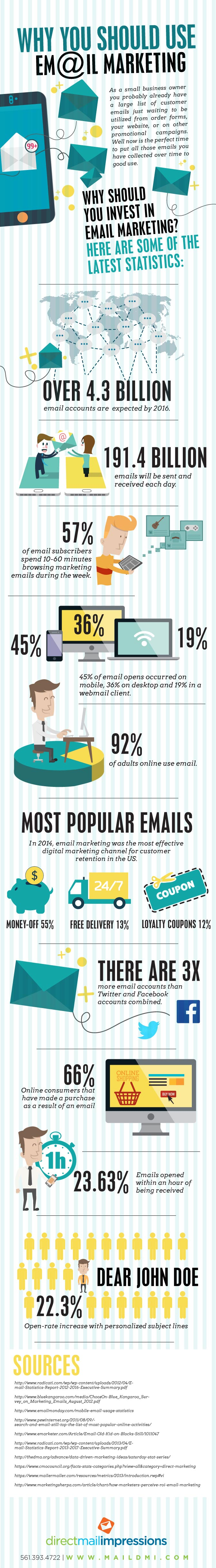 Why You Should Use Email Marketing